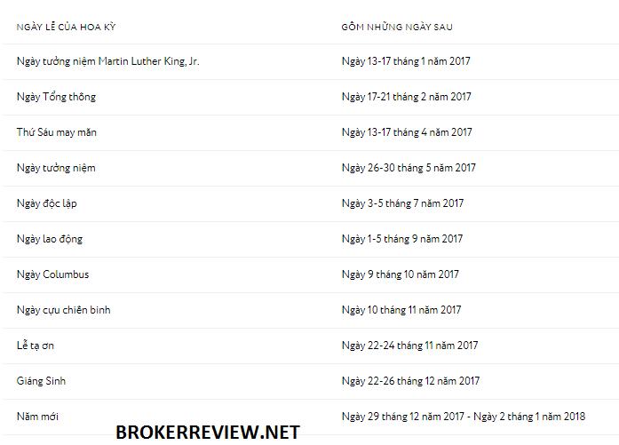 thời điểm tốt để giao dịch Forex trong ngày